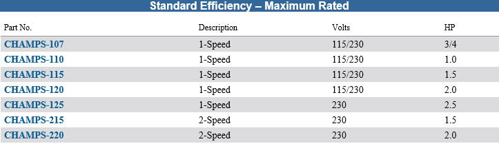 Standard Efficiency - Maximum Rated Chart